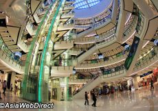 Largest Shopping Malls